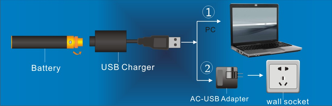 eGo AC-USB adapter