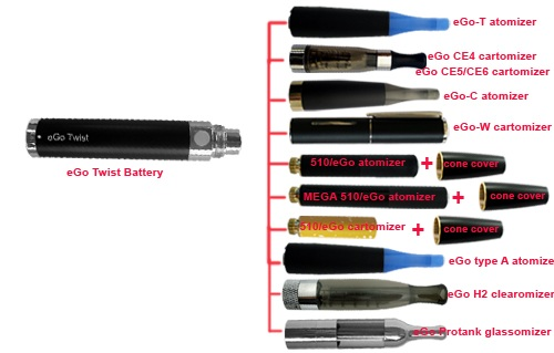 What atomizers/cartomizers can used in eGo Twist Variable Voltage Battery